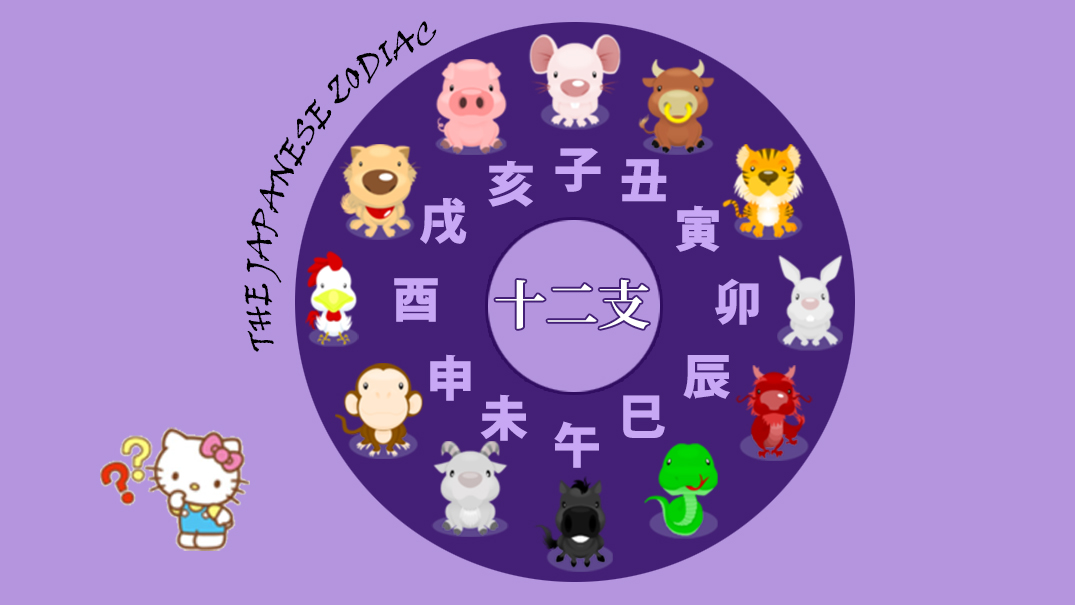 Japanese Zodiac Signs 十干十二支 - SakuraMani